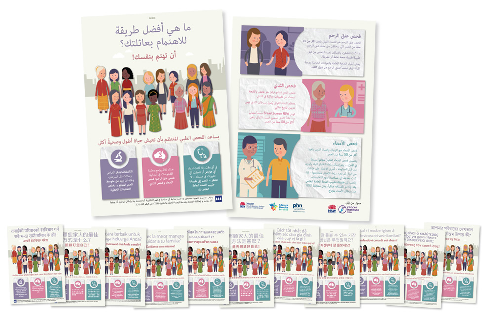 Women's Health Screening Promotion