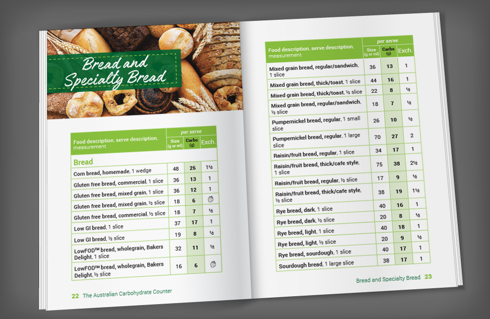 Australian Carbohydrate Counter Handbook Pages