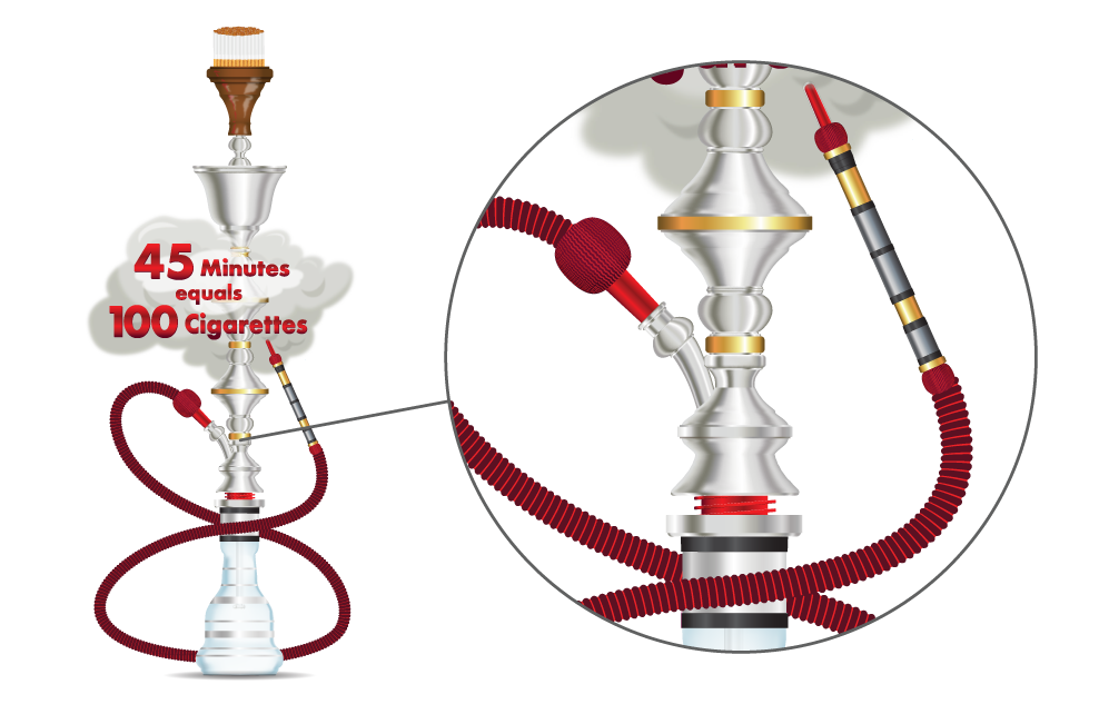 Shisha Illustration